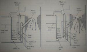 Karburator vs Electronic Control Injection Saat Berjalan
