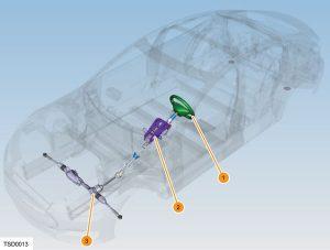Kelistrikan Power Steering Tesla Model S