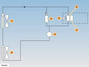 Sistem AC