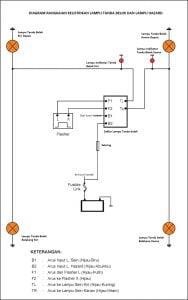 Rangkaian Kelistrikan Lampu Hazard Teknisimobilcom