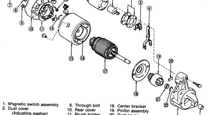 14 Langkah Membongkar Motor Starter Mobil