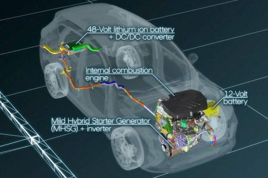 Hyundai Memperkenalkan Sistem Mild Hybrid 48V