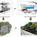 Mesin Pembakaran Dalam vs Mesin Pembakaran Luar