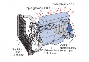 Teori Dasar Otomotif - Energi Konsep Penting Juga!