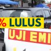 7 Tips Bisa Lulus Uji Emisi Gas Buang Mobil